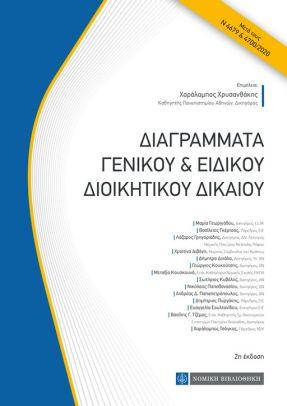 Διαγράμματα γενικού και ειδικού διοικητικού δικαίου